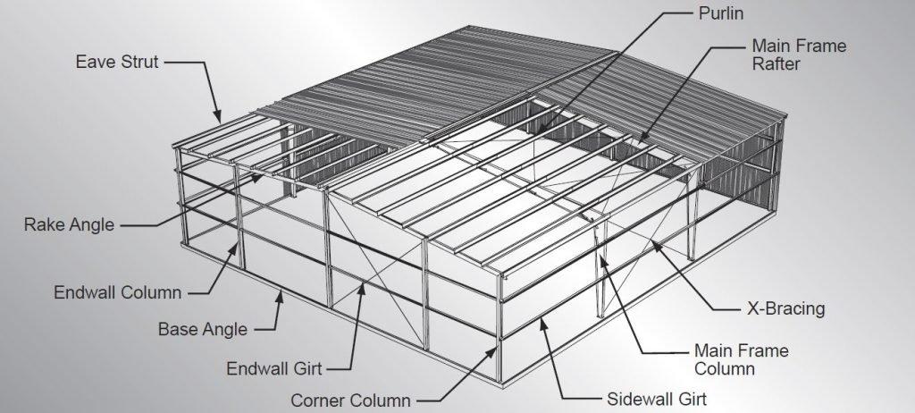 Metal Building Diagram