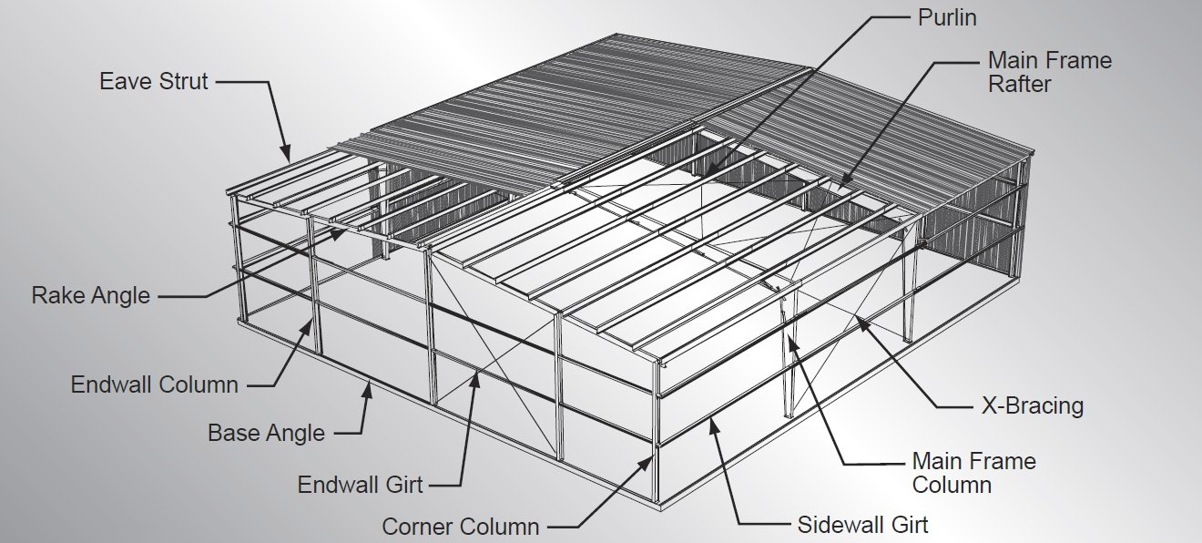 Metal Building Diagram